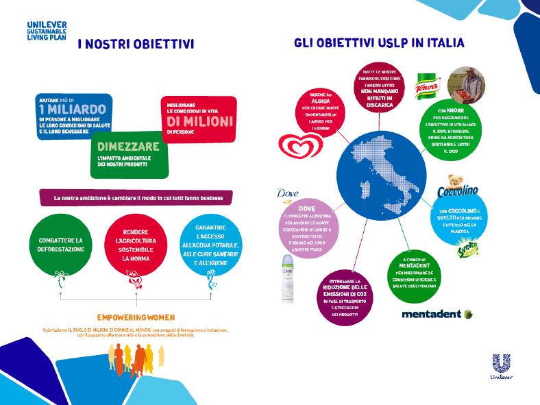 Unilever-obiettivi